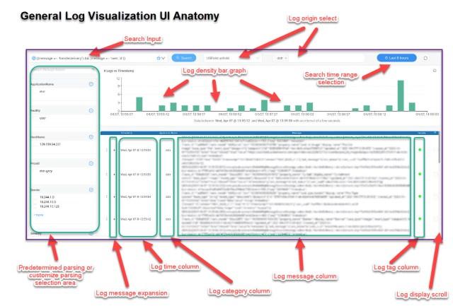 log metrics annotate UI