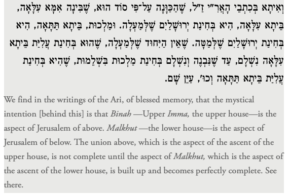 We find in the writings of the Ari, of blessed memory, that the mystical intention [behind this] is that Binah —Upper Imma, the upper house—is the aspect of Jerusalem of above. Malkhut —the lower house—is the aspect of Jerusalem of below. The union above, which is the aspect of the ascent of the upper house, is not complete until the aspect of Malkhut, which is the aspect of the ascent of the lower house, is built up and becomes perfectly complete. See there.
