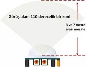 Genel Menzil