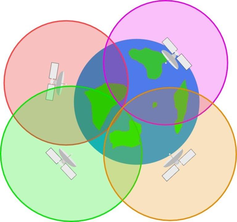 gps, GPS Küresel Konumlama Sistemi Nedir?