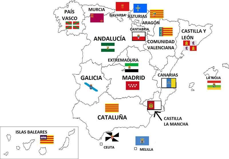 Las dos España, la España de las autonomías
