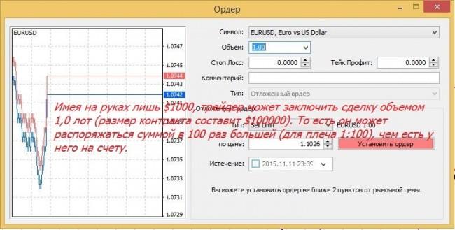 Forex vklad vydaje prijem zisk