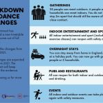 Lockdown Rules from Monday 17th May