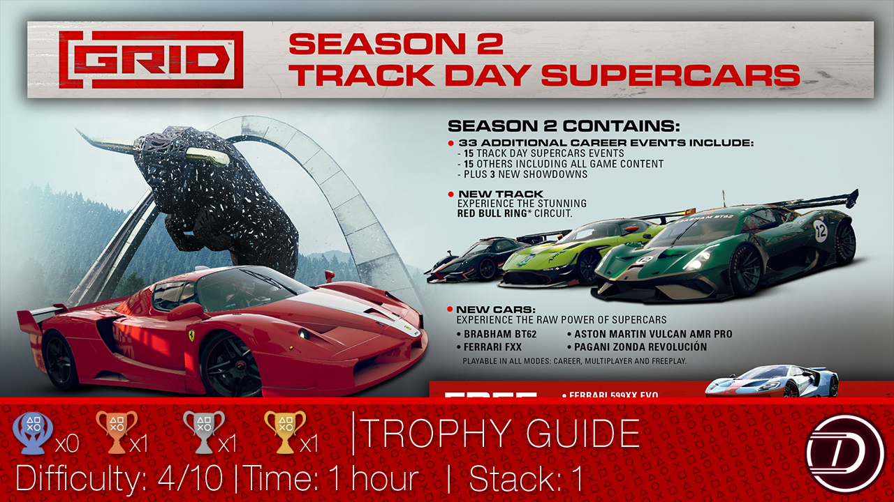 GRID {2019} Season 2 DLC Trophy Guide