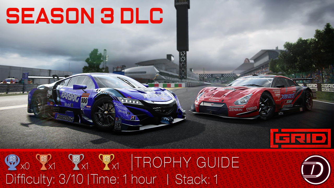 GRID {2019} Season 3 DLC Trophy Guide