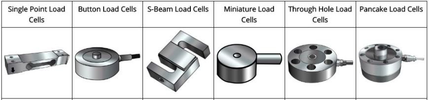 Weight sensors types