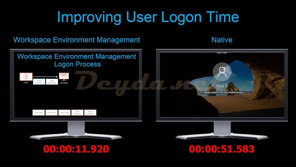 Upgrade to Workspace Environment Management Version 1808