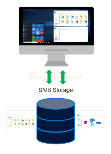Office Container FSLogix