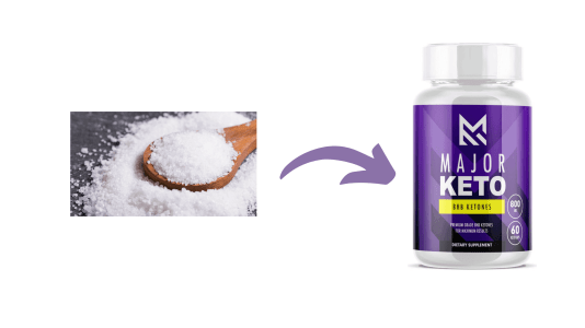 Major Keto Ingredients