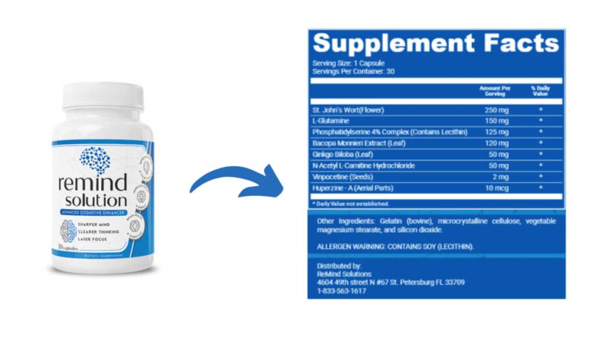 ReMind Solution Supplement Dosage