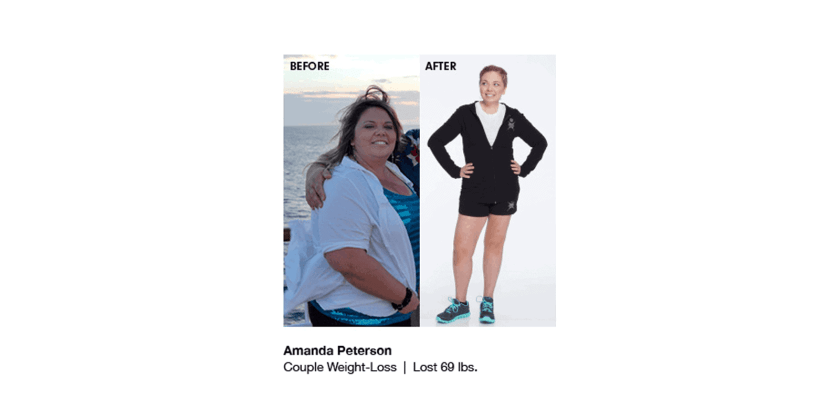 ReNew Weight Loss Supplement Results