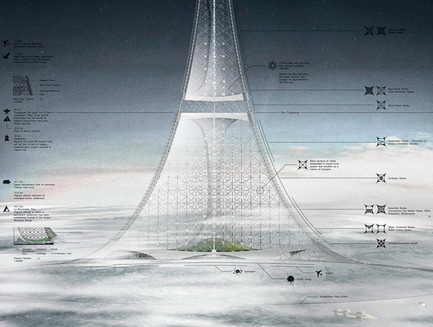 Press kit | 1127-13 - Press release | Winners 2017 eVolo Skyscraper Competition - eVolo Magazine - Competition - Earth Port One - honorable mention - Photo credit: Catherine He, Celia He