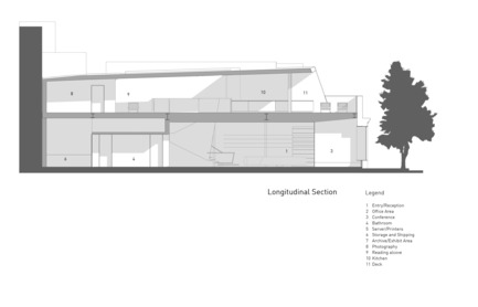 Press kit   1891-02 - Press release   Hybrid Design - Terry & Terry Architecture - Commercial Architecture - longitudinal section - Photo credit: Terry.Terry Architecture