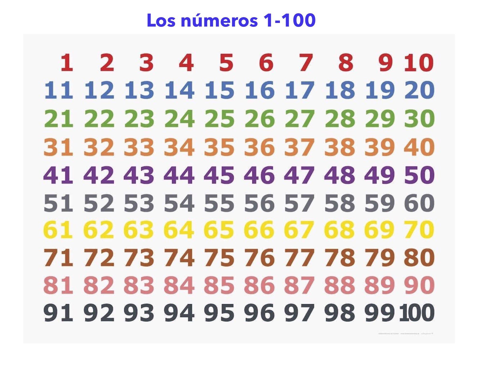Play Los Numeros 1 100 By Nora Lalinde