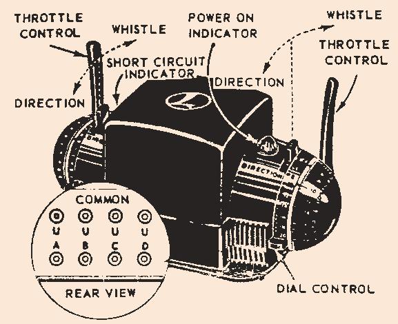 Wire a Lionel ZW transformer  The Silicon Underground