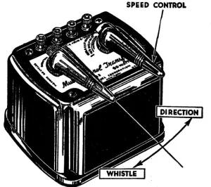 Wiring a Lionel 1033 transformer