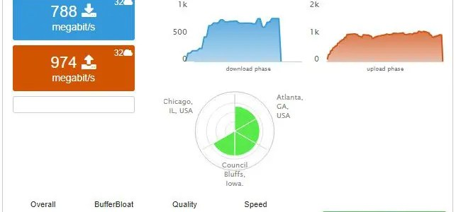 Is gigabit Internet worth it?