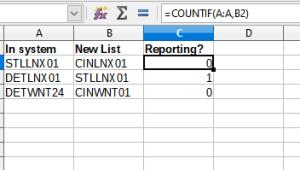Countif example
