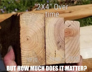 How much weight can a 2x4 hold