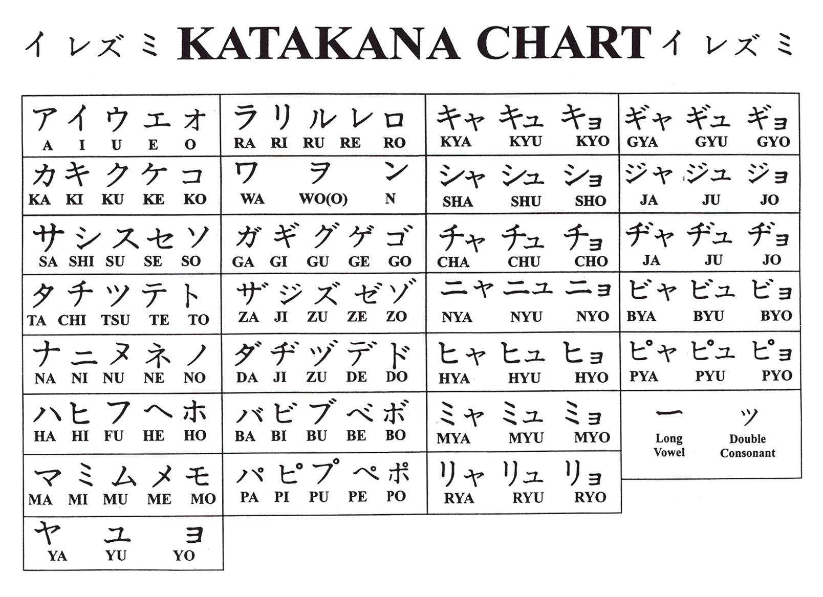 2 Katakana