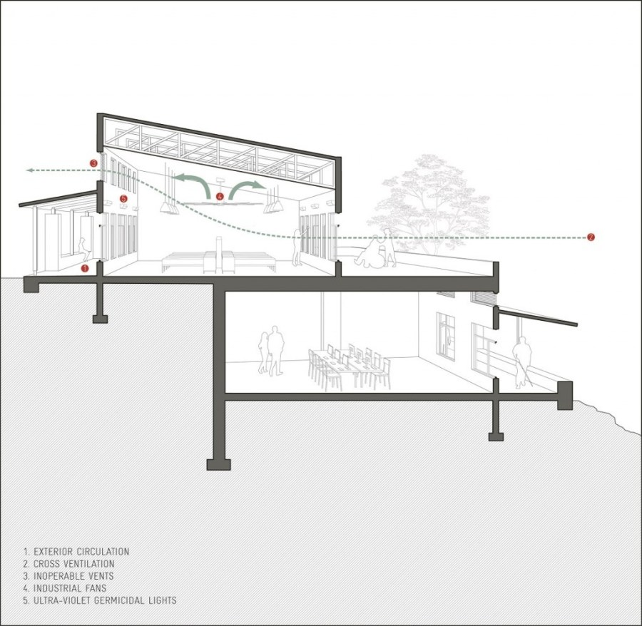 butaro-hospital_mass-design-group-sectional-perspective