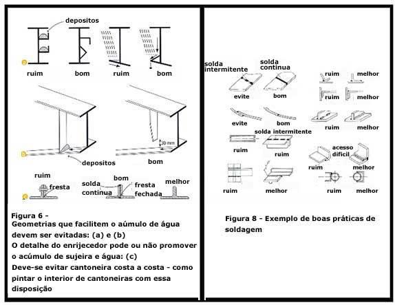 Projeto de estrutura