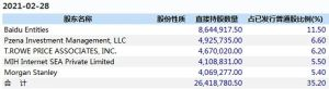 携程今天在香港的市值超过1700亿港元,梁建章怎么说?  _东方财富网