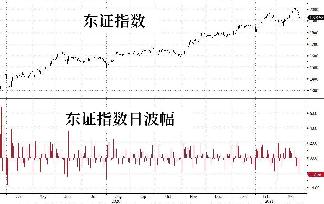触发日本央行入市兜底的红线 终于找到了插图(2)