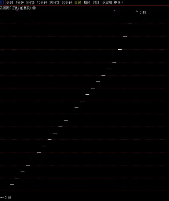 重的! 贾跃亭对乐视欺诈行为十年处以2.4亿元罚款!曾梵志坚持IPO为100%无欺诈行为