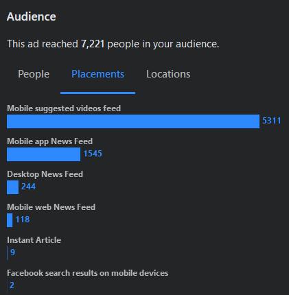 Distribuzione della piattaforma multimediale