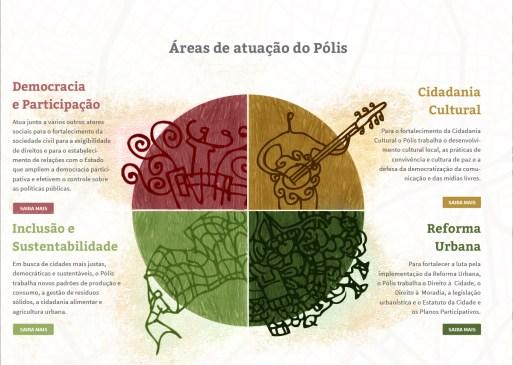 polis-layout-areas_de_atuacao