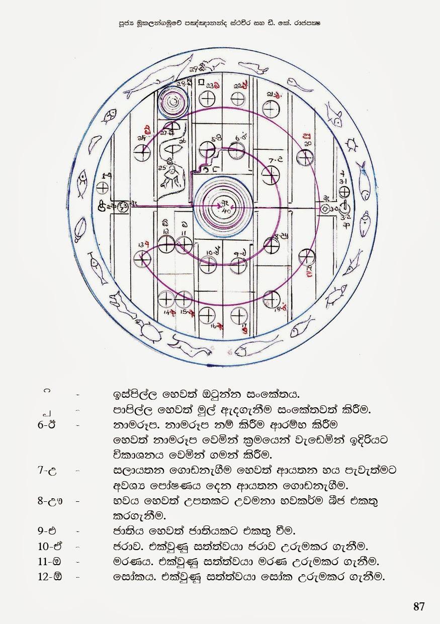 Sakwala Chakraya3