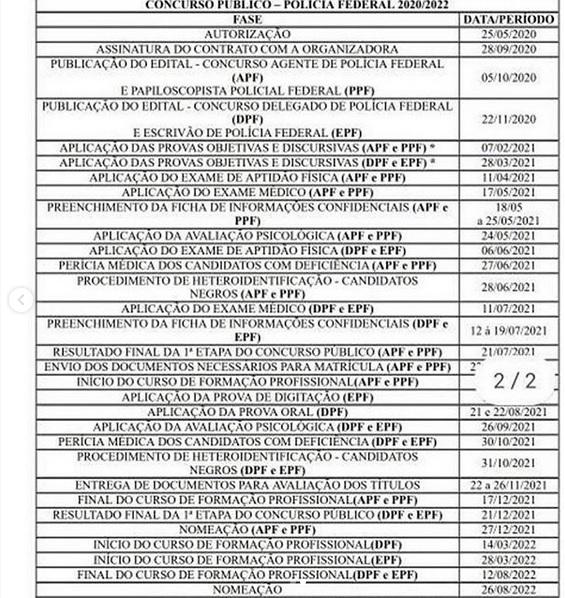 Cronograma provável do próximos concursos para delegado de polícia federal