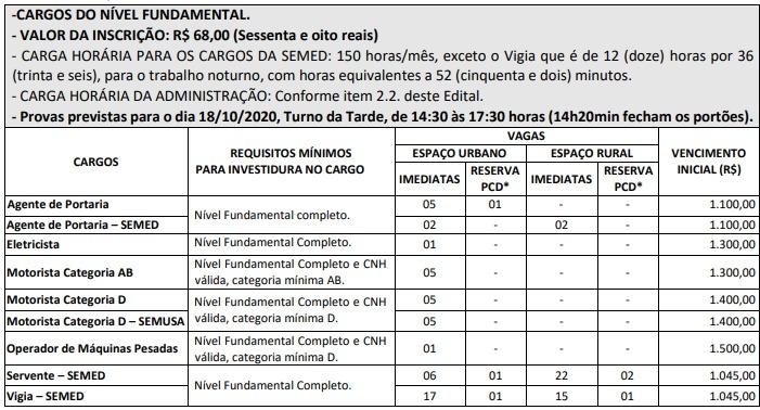 Concurso Prefeitura de Salvaterra
