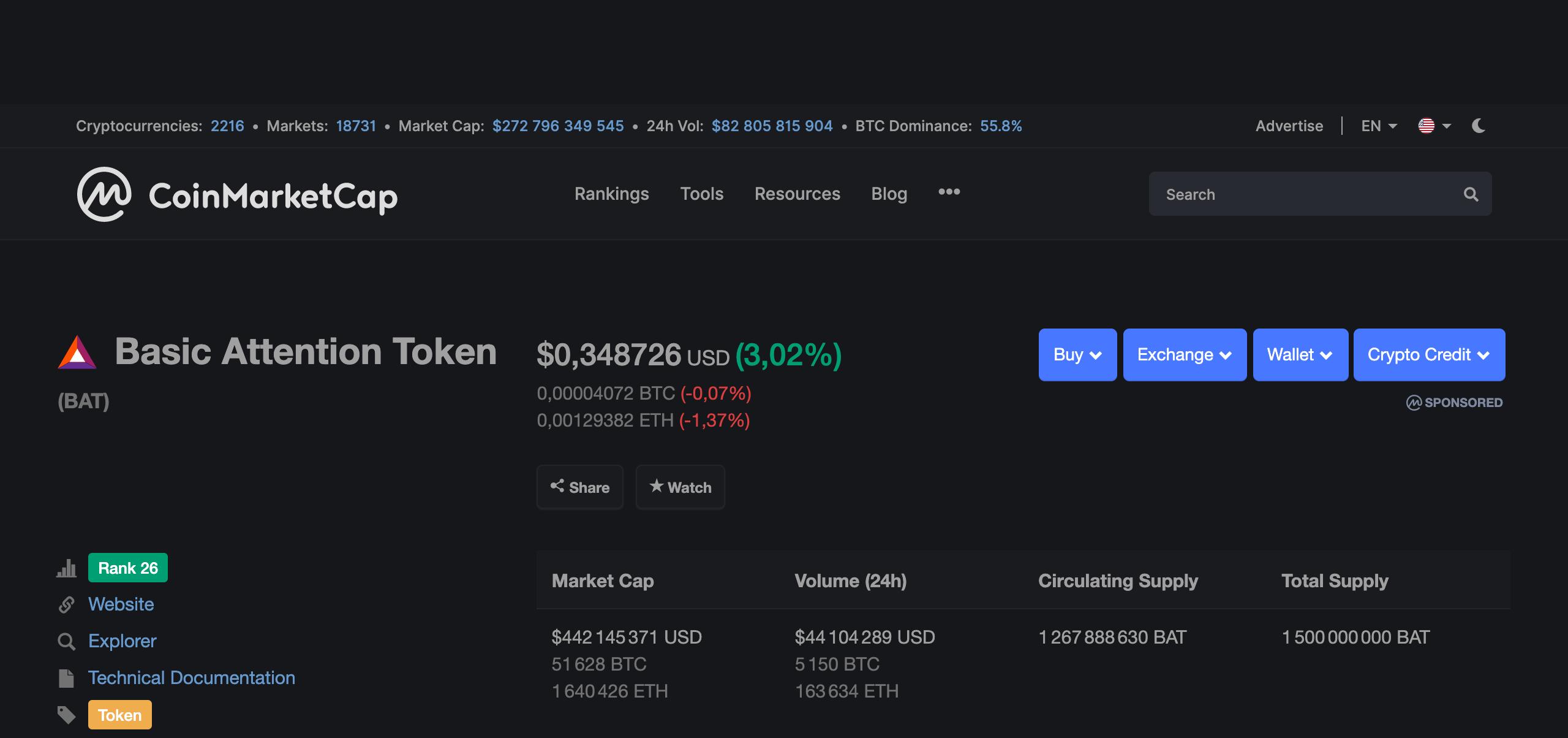 Basic attention Token sur le CoinMarketCap le 1er juin