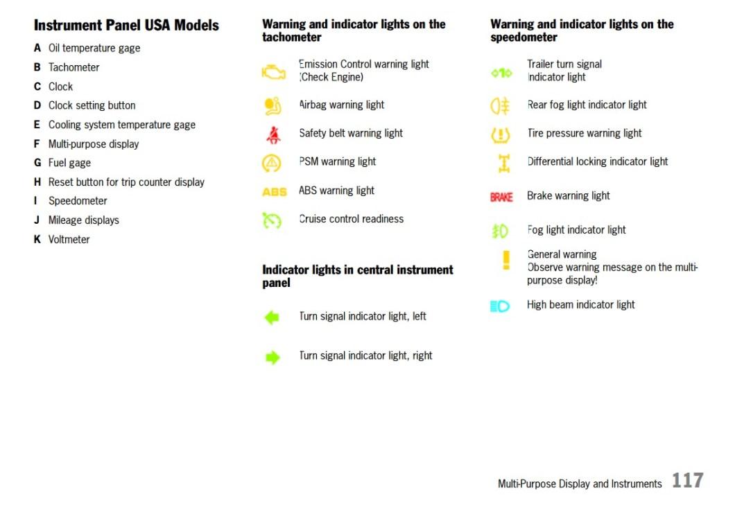 2007 Bmw 328i Warning Lights List Viewdulah