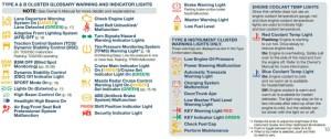 What Do Mazda Warning Lights Mean? | Beach Mazda