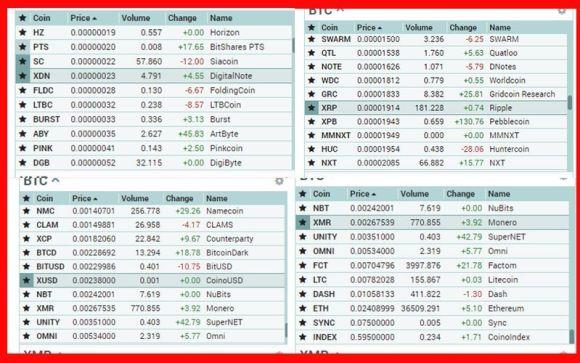 Criptolatino Curso De Trading Criptomonedas Y Bitcoin Revisión