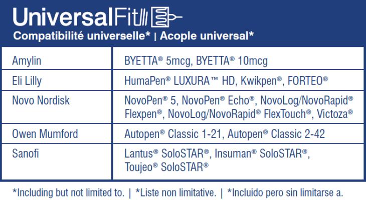 Unifine Pentips compatibility chart