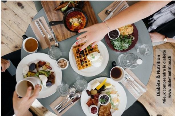 diabetes petit dejeuner francais