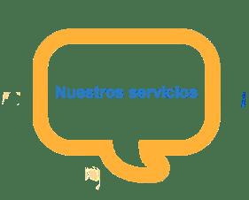 Nuestros servicios Dialogues & Design Ltd