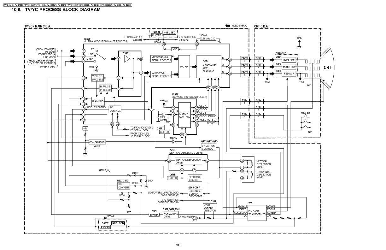 Panasonic 40 Block Diagrams 10 08 Diagramas De