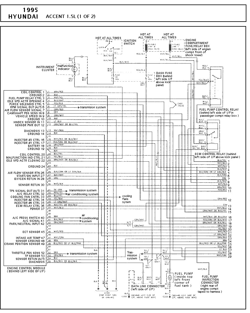 1996 Mazda B2300 Fuse Box Diagram Blog About Wiring Diagrams 98 Lincoln Mark Viii Auto Electrical