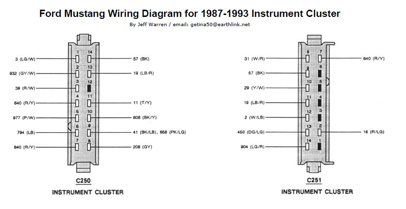93 mustang wire diagram house wiring diagram symbols u2022 rh maxturner co