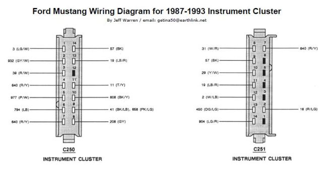 fox carbide stator wiring diagram fox wiring diagrams online description 93 mustang wiring diagram wiring diagram