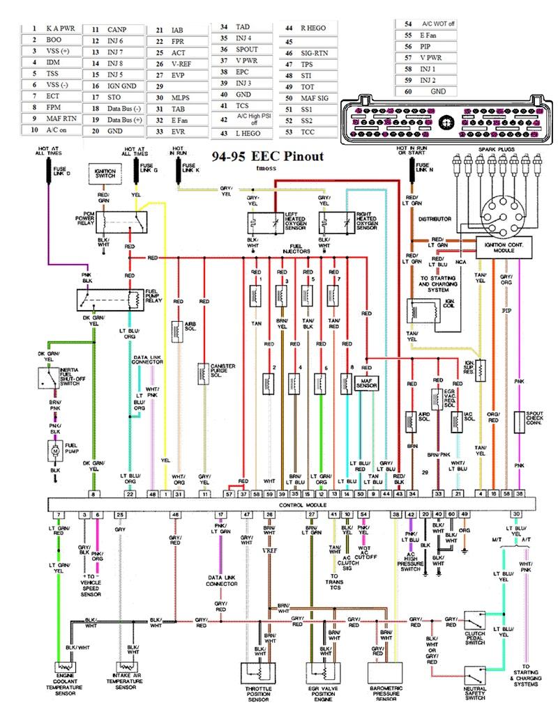2001 mustang wiring diagram repair manual 1998 Camaro Wiring Harness