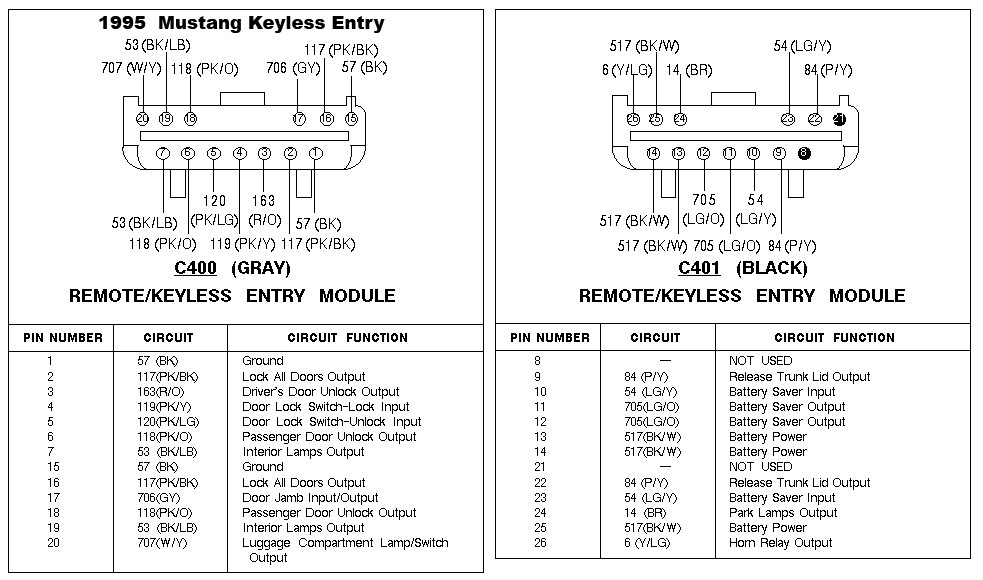 94-95 mustang keyless entry wiring diagram 1991 ford taurus lx system wiring diagram for keyless entry #3