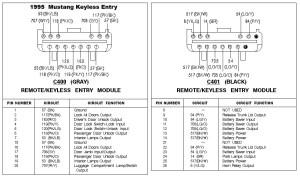 9495 Mustang Keyless Entry Wiring Diagram