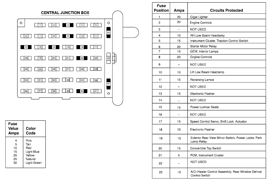 03 Mustang Fuse Box Diagram - Wiring Diagrams Schematic