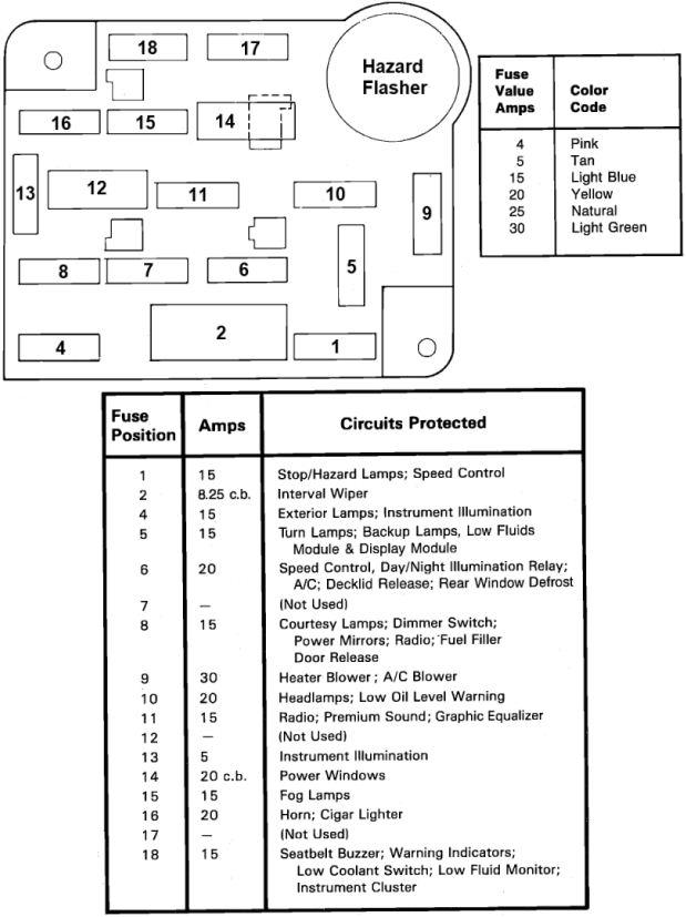fox body mustang fuse box wiring diagrams schematic rh 89 historica94 de